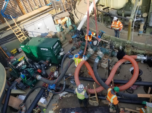 A major bypass was required to support construction on the fixed film reactor pump station. This work increased pumping capacity by 50% for secondary treatment.